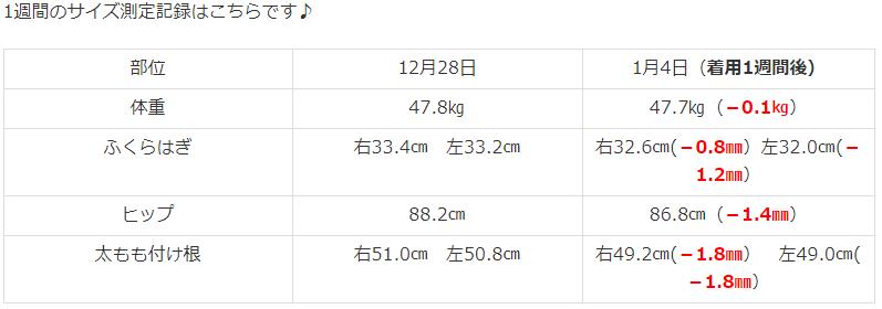 プロフェッショナルスレンダーメイクレギンスで太ももが2cm痩せた
